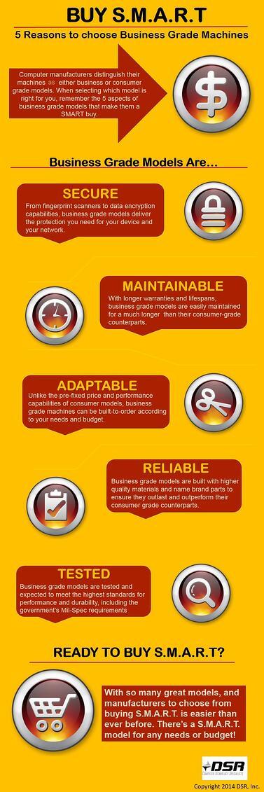 SMARTBUY-Business-Grade-Infographic