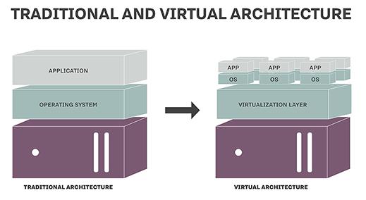 server-virtualization.png